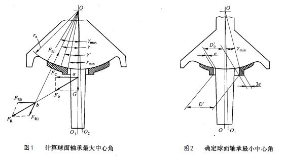 锥形工业设计手绘