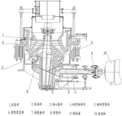 制砂机结构简图